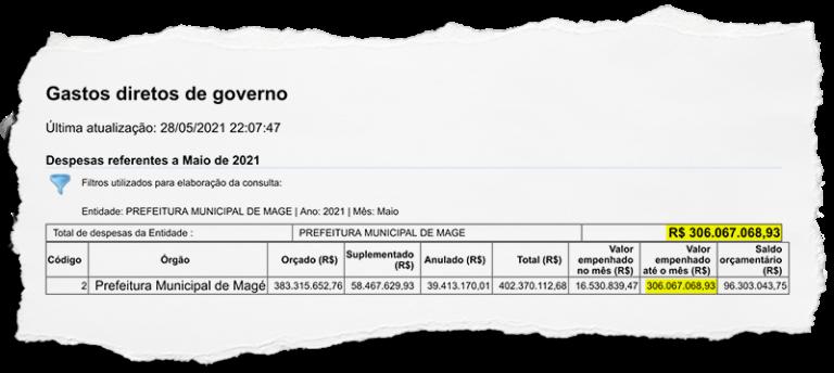 A Prefeitura de Magé mostra apenas o valor total empenhado. Não revela o que foi pago pela nova gestão até agora, muitos menos quem recebeu
